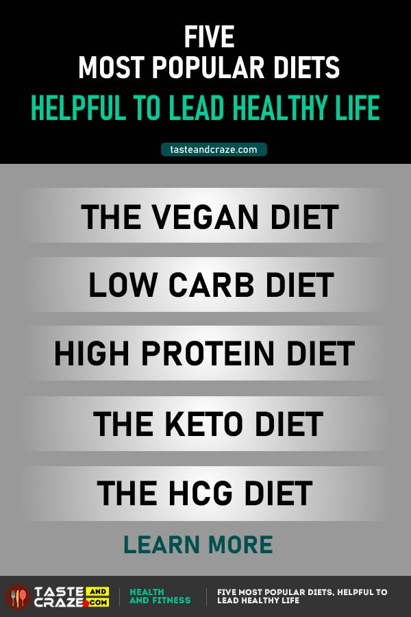Five Most Popular Diets Healthy Diet Tips- Low Carb Diet Food List-   #HealthyDiet #DietTips #Diet #LowCarb #DietFood #DietFoods #LowCarbDiet #PopularDiets #DietTips #HealthyDietTips #HealthTips
