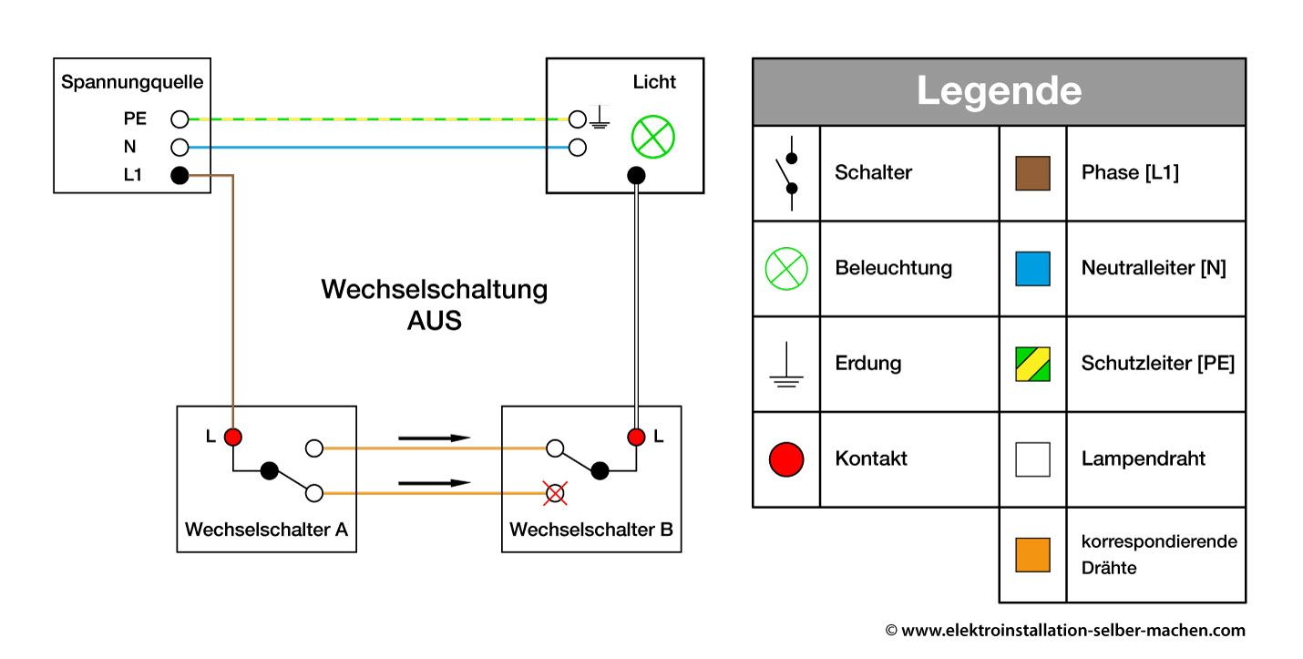 ELEKTROINSTALLATION GRUNDLAGEN DOWNLOAD