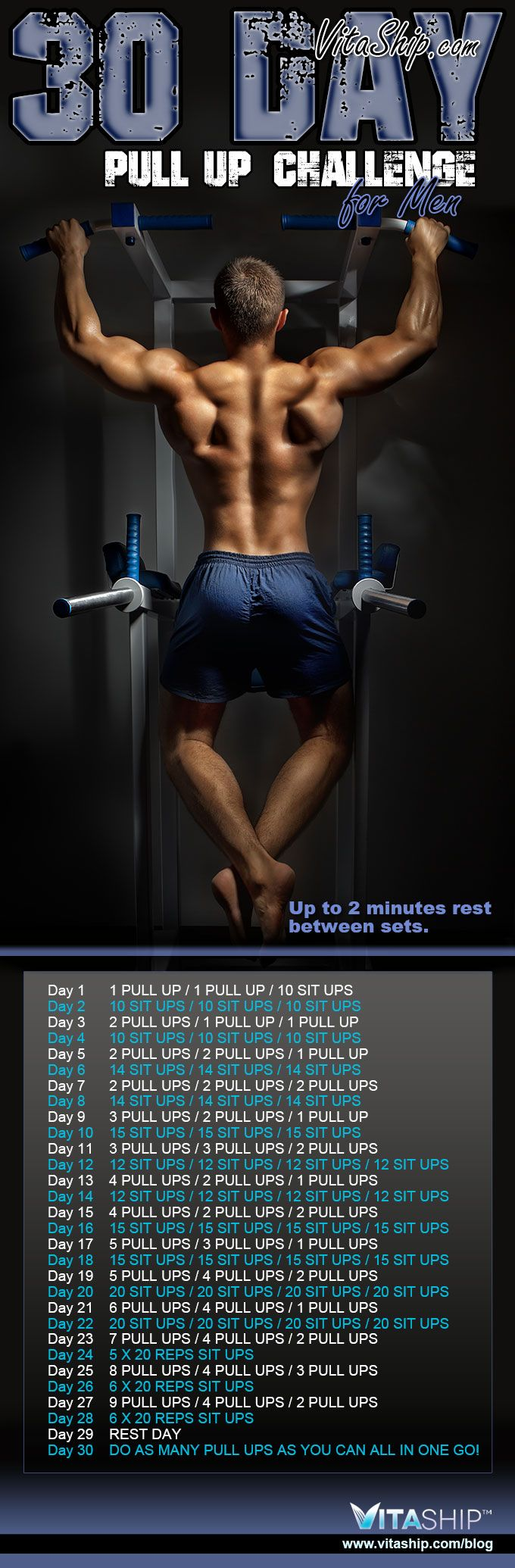 The 30 Day Pull Up Challenge For Men