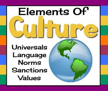 Cultural Elements Teaching About Culture Sociology Social Stu S