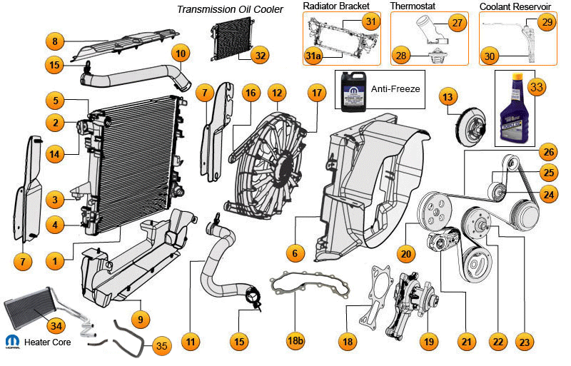 cooling system parts for wrangler jk \u0026 wrangler unlimited jk