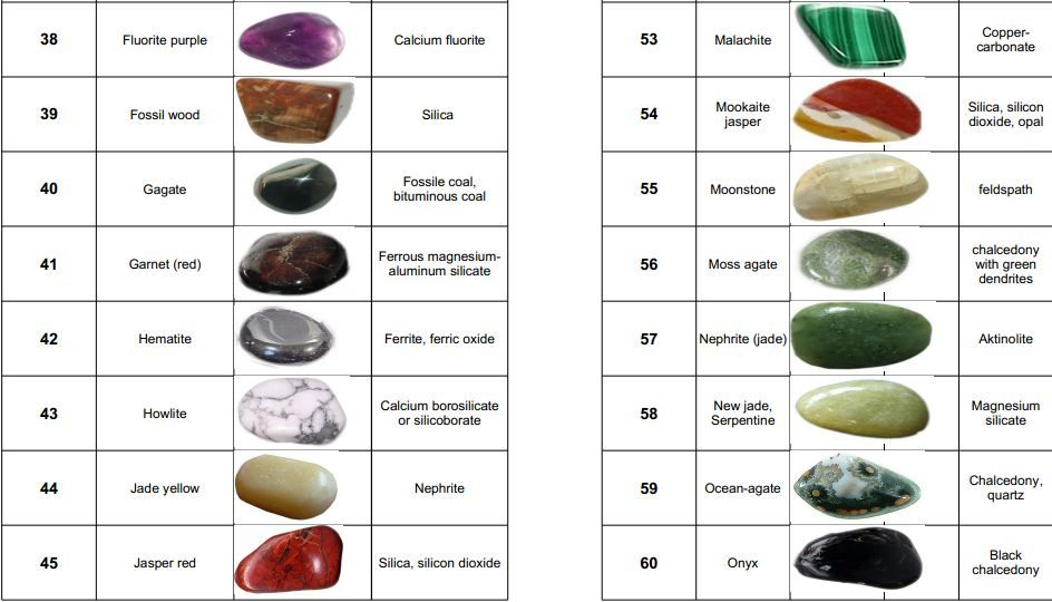 Cats eye color chart things i seek n find that mother earth made