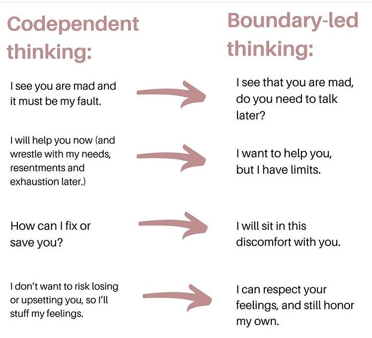Pin by christy strickland on work codependency