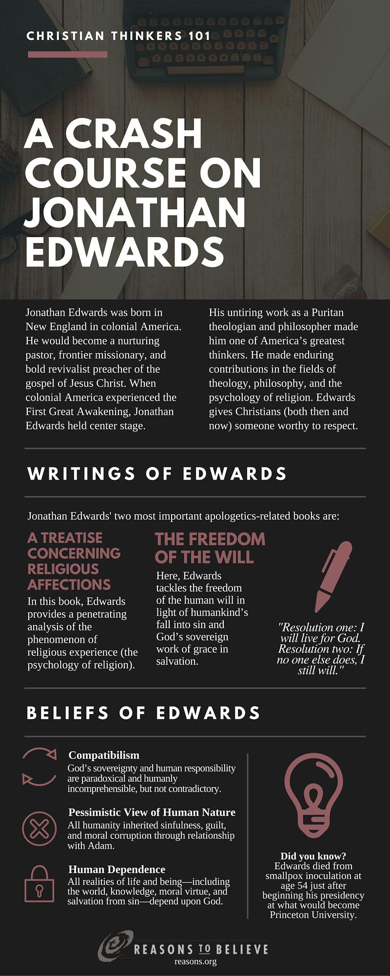Christian Thinkers 101: A Crash Course on Jonathan Edwards