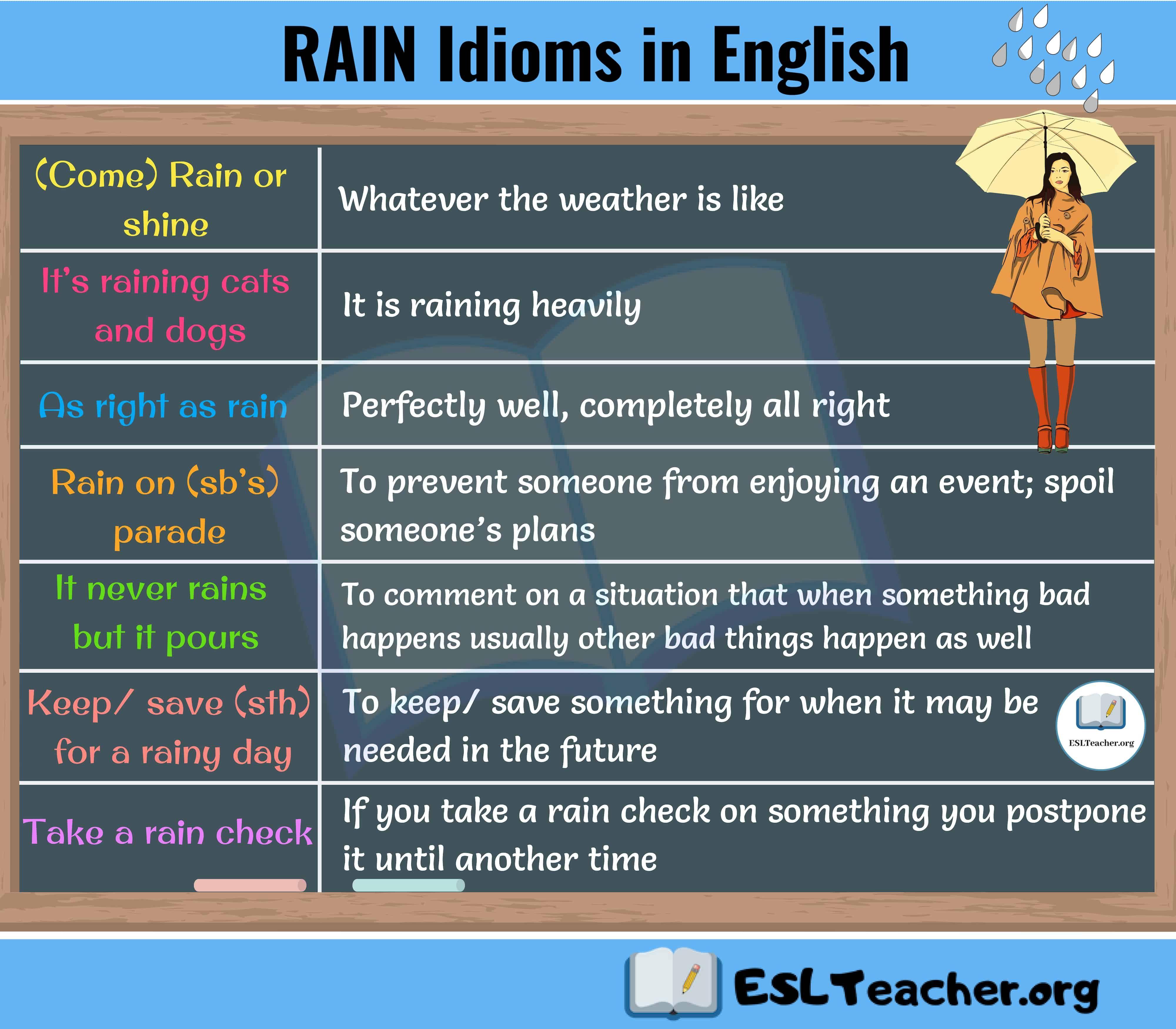 Rain Idioms 7 Interesting Rain Idioms You Need to Start