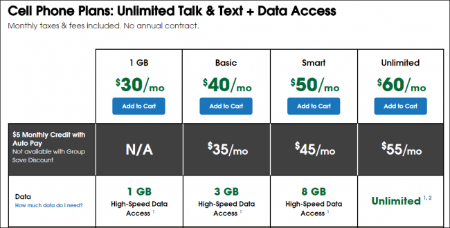 Which Carrier Has The Best Unlimited Plan At T Vs Verizon Vs
