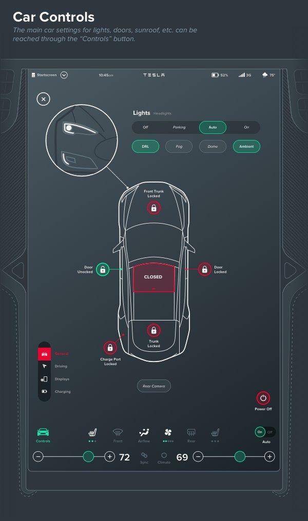 Automated Car Controls Ux Design Amp Workflow Pinterest