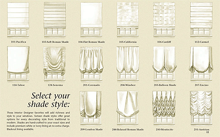 Roman Shade Styles Windows Pinterest Shades Style And