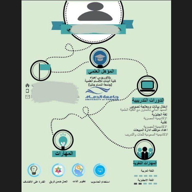 Cv Infographic Cv وظائف سيرة ذاتية سيرة ذاتية انفوجرافيك سيرة ذاتية مختصرة Arabic Lessons Infographic Lesson
