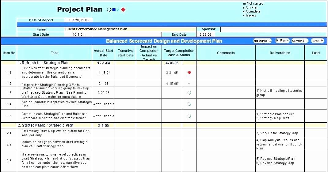 Sales Territory Plan Template Awesome Business Plan for