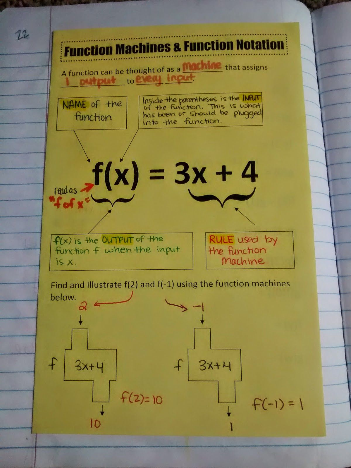 - 2014-2015 Algebra 1 Unit 1 Interactive Notebook Pages (With Images