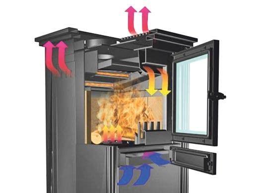 Calor limpio y sano estufas calor y mencionar Estufas de bajo consumo