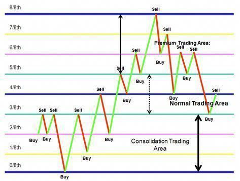 Forex trading cheat sheet