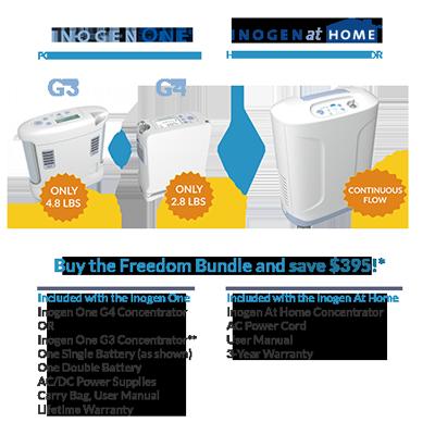 Freedom Bundle | Dreamin': Guest House 1 | Oxygen