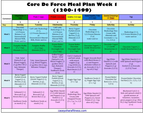 Screenshot 2016 11 06 18 58 27 Png 601 474 Pixels 21 Day Fix Plan 21 Day Fix Meal Plan 21 Day Fix Meals