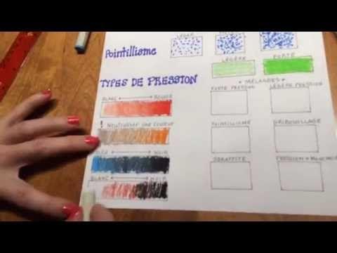 Techniques D Utilisation Des Pastels Gras Youtube Pastel Gras