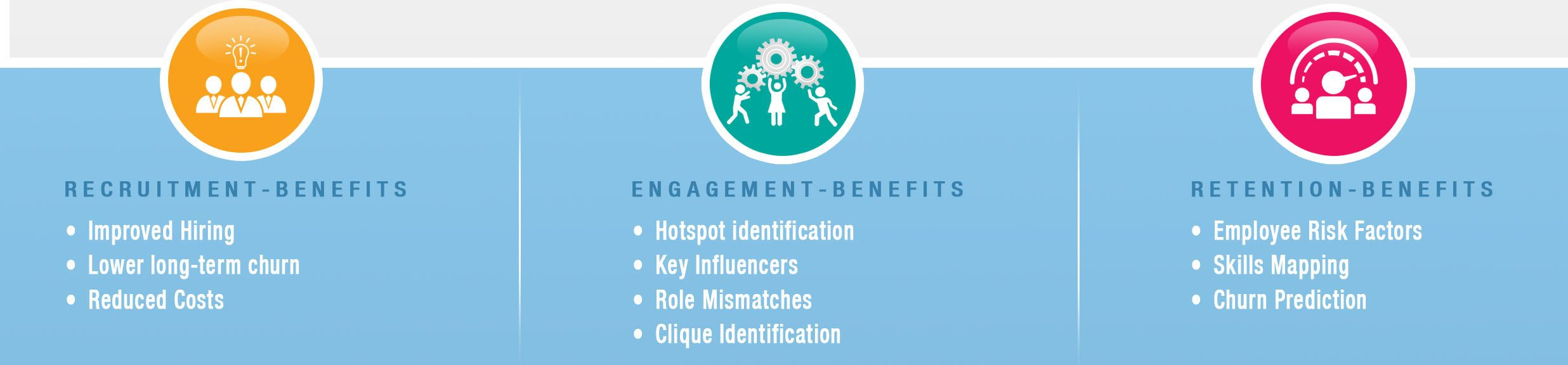 Benefits to our customers predictive analytics talent