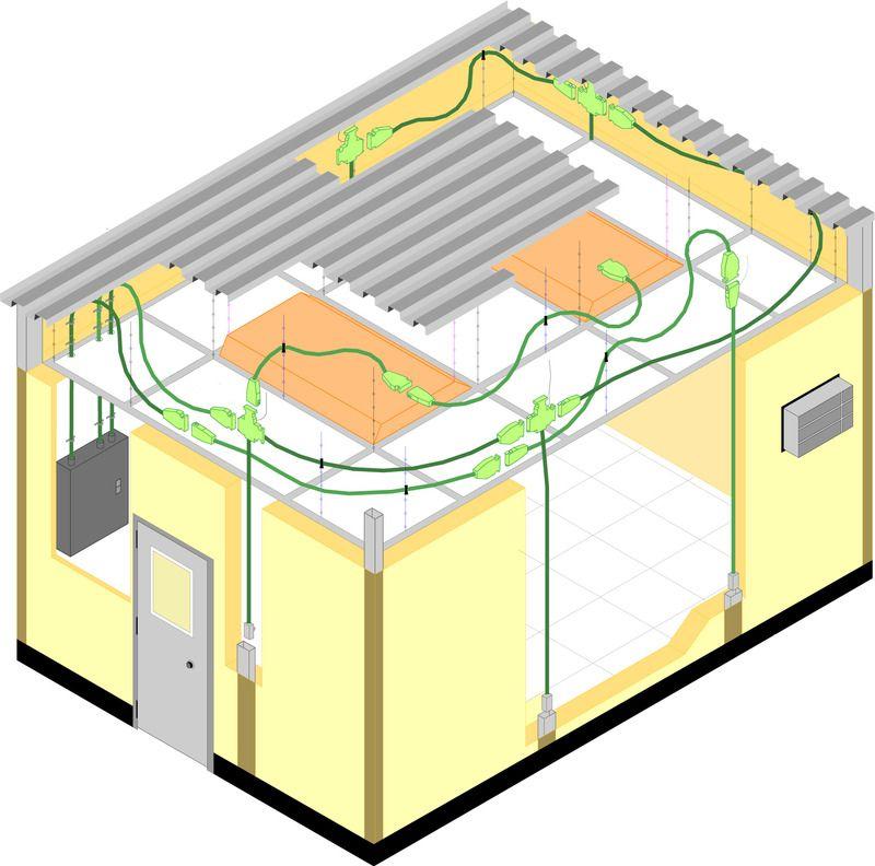Modular Wiring Systems Jebale Com Modular System Circuit