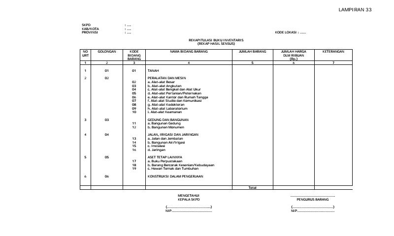 Bentuk Format Rekapitulasi Buku Inventaris Rekap Hasil Sensus Dalam Laporan Inventaris Sekolah Chart Bar Chart Data