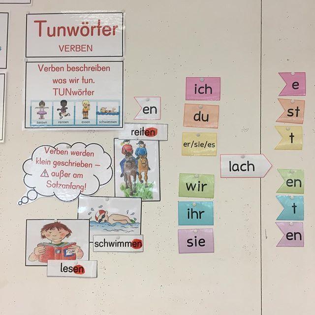 Pin by Julia Graf on Deutsch | Pinterest | Deutsch, School and Language