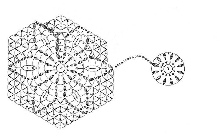 Pin de Jeanet Lopez en vestidos crochet   Pinterest   Vestiditos