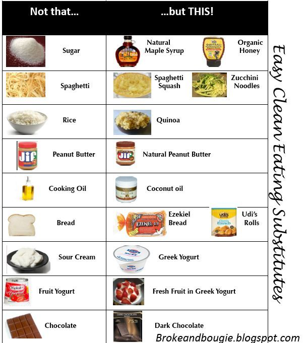 Most dangerous weight loss supplements picture 9