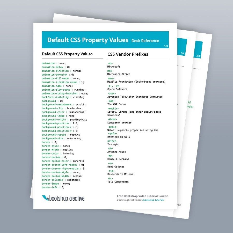 All Css Properties List Reference Pdf Cheat Sheet Free Download In 2020 Css Css Cheat Sheet Web Design Tutorials