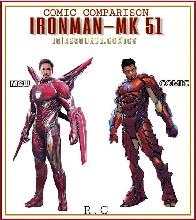 Iron Man-Mark 51. | Marvel characters, Marvel art, Marvel ...