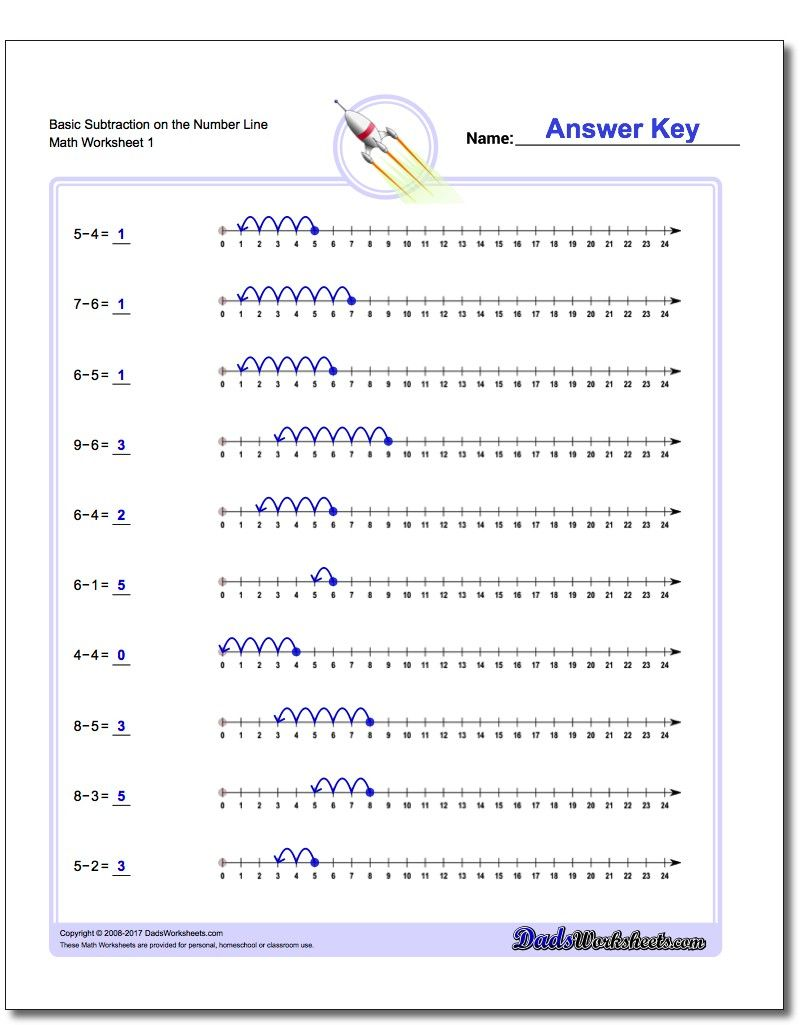 These 3rd Grade Math Worksheets Start With Addition Subtraction