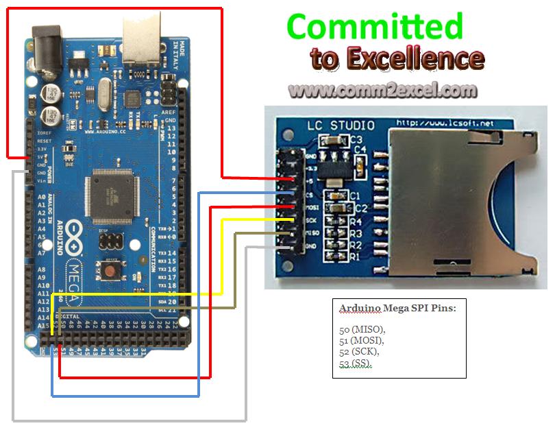 6561f15f3223b09b2be909126bb80d66 interfacing sd card with arduino mega 2560 using sd card module