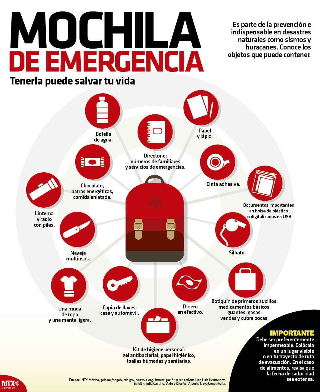 Conoces Los Objetos Indispensables Que Conforman Una Mochila De Emergencia Infografiantx Salvaguarda Tu Integr Survival Tips Body Healing Survival Skills