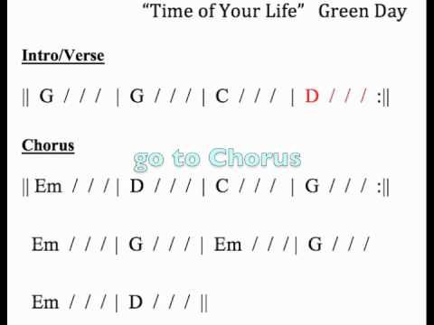 Time Of Your Life Moving Chord Chart Youtube Guitar
