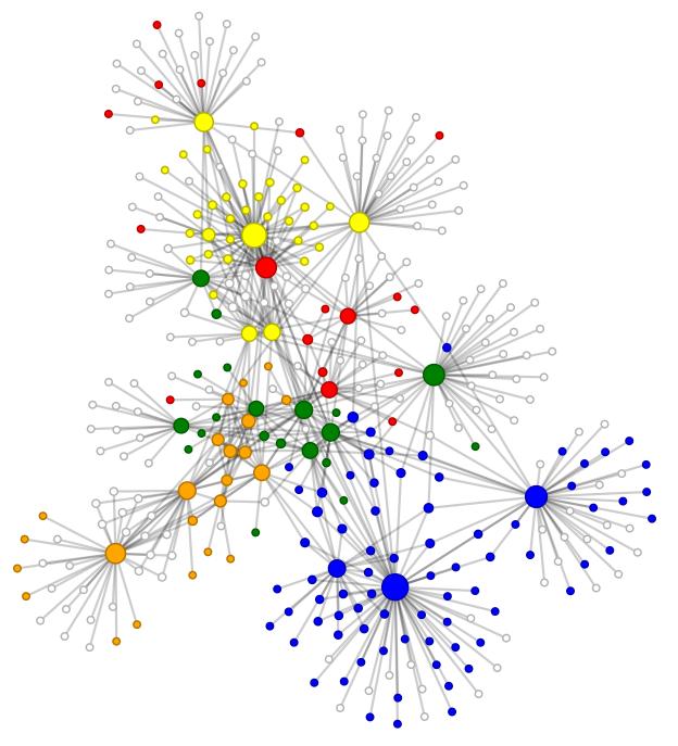 hackMTL Inbox Social Network Visualization   interconnectedness ...