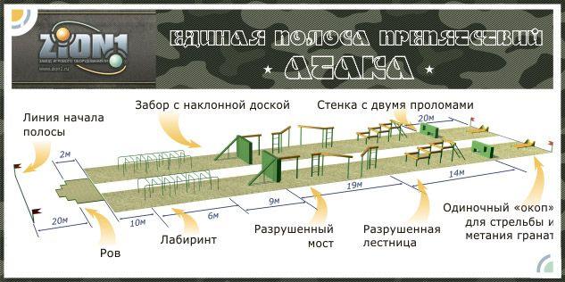 Полоса препятствий армейская схема