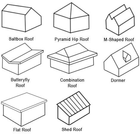 Roof Designs Terms Types And Pictures Roof Design House Roof Design Roof Types