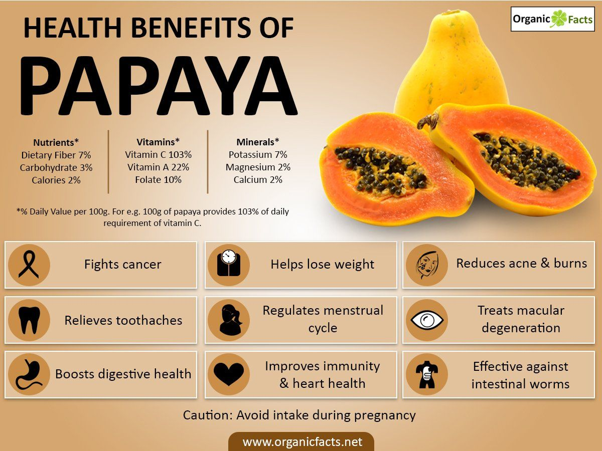 Health benefits of papaya include better digestion, relief ...