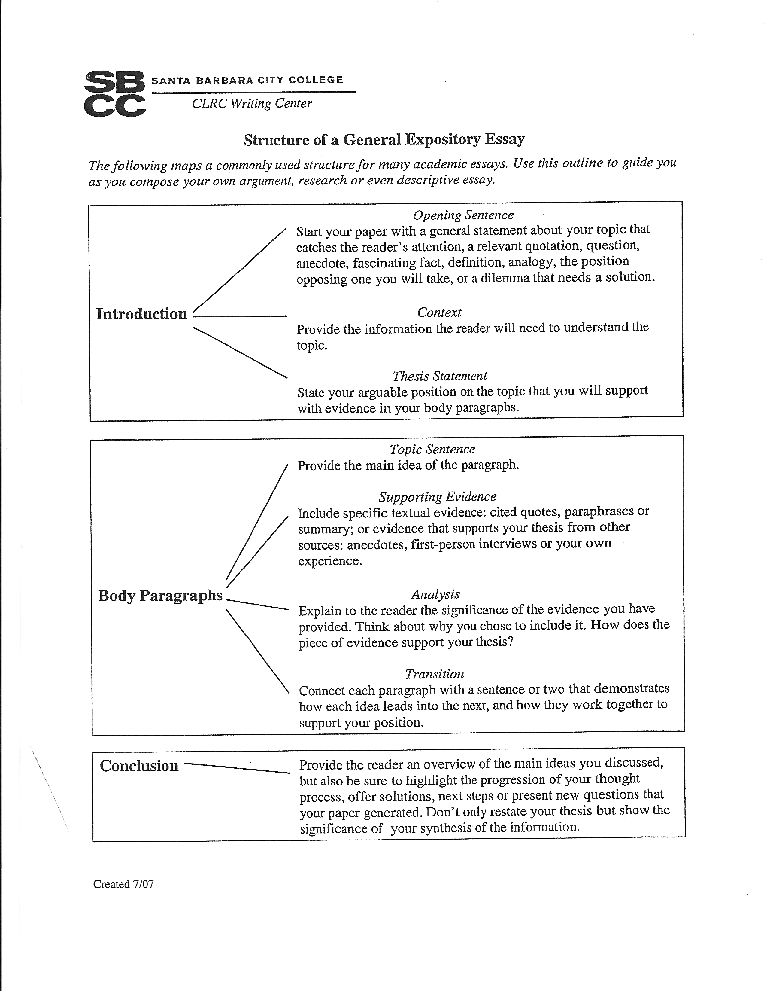 Informative Essay Outline School Ideas And Lessons