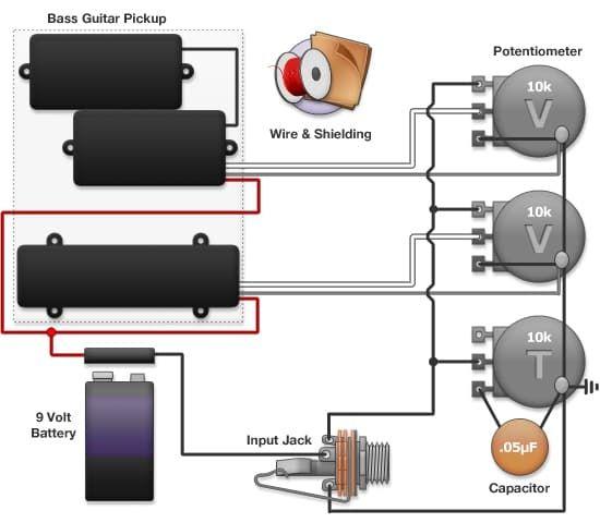bass guitar wiring diagrams 2003 chevrolet 2500 radio diagram a euiu ortholinc de strings in 2019 pinterest rh com connecting to pc pickup