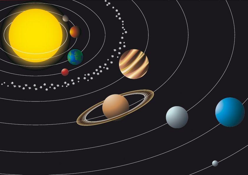 Sistema Solar Para Imprimir Imagenes Y Dibujos Para Imprimir Solar System Projects Solar System Images Solar System Planets