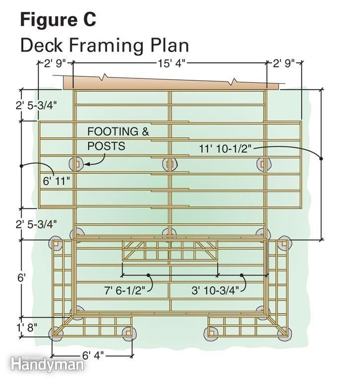 Dream Deck Plans Deck Framing Deck Building Plans Building A Deck