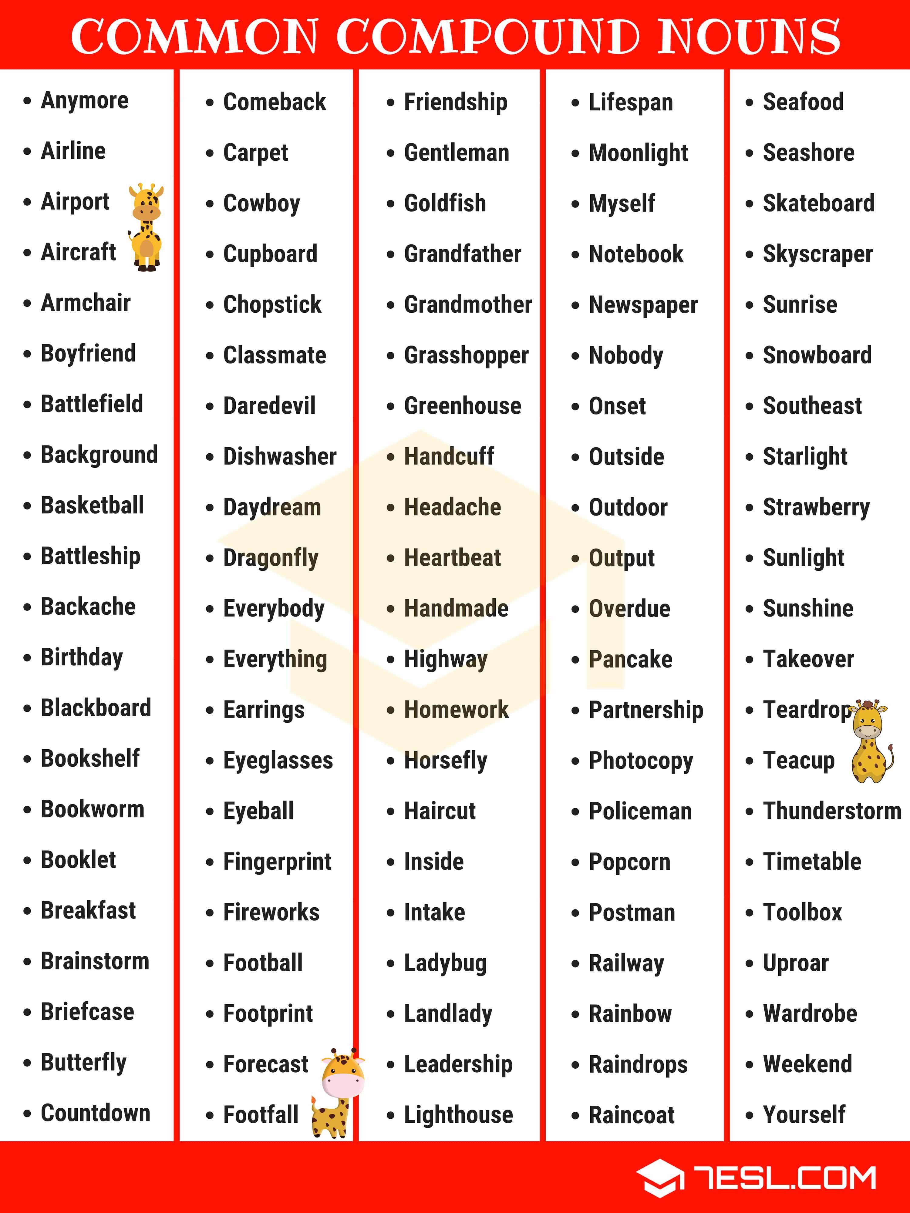 Compound Nouns 110 Common Compound Nouns In English