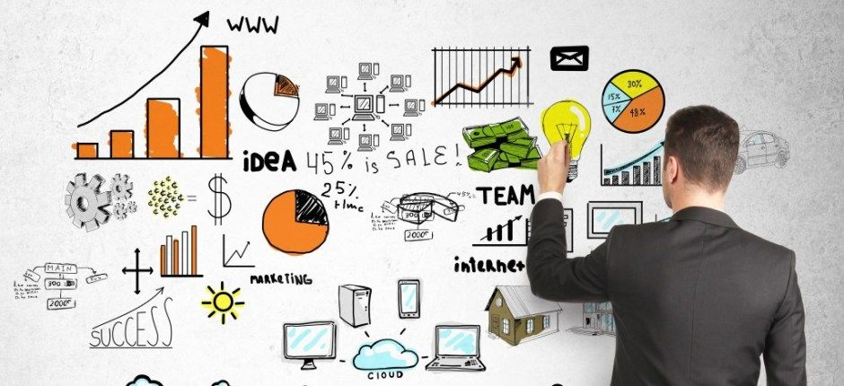 Marketing articles about branding business intelligence