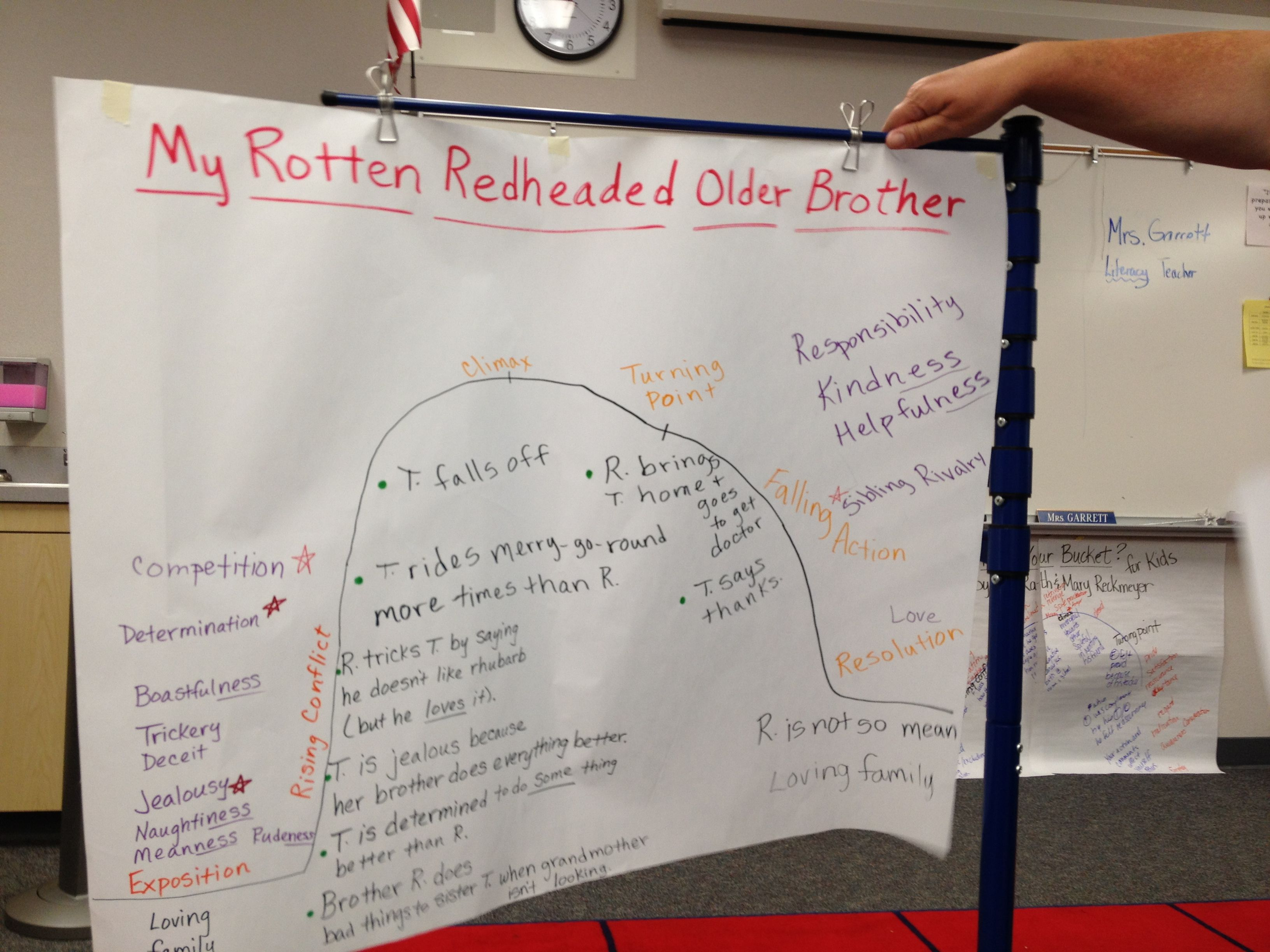Story Arc For My Rotten Redheaded Older Brother By Patricia Co
