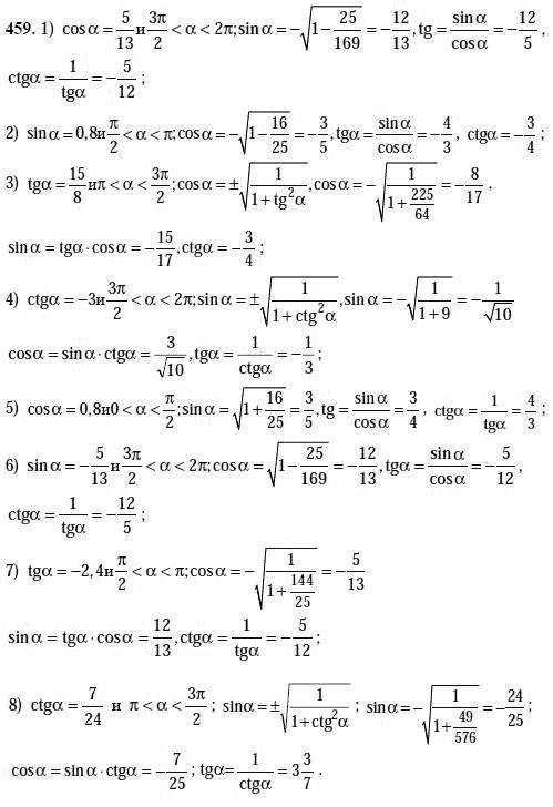 гдз по алгебре алимов 11