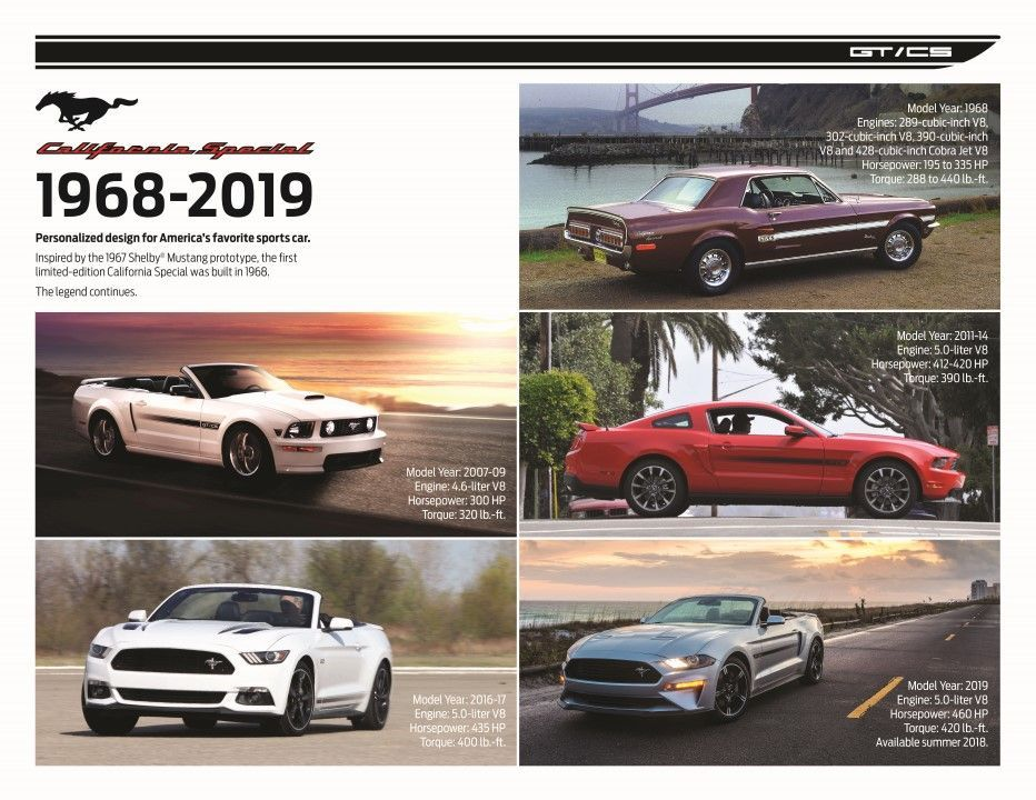 History Of The Ford Mustang Gt California Special Mustang Mustang California Special Ford Mustang