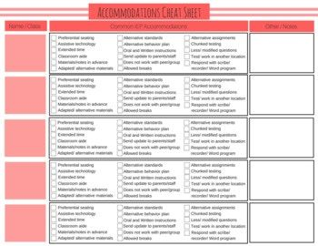 IEP Accommodations Cheat Sheet | Accommodation for ...