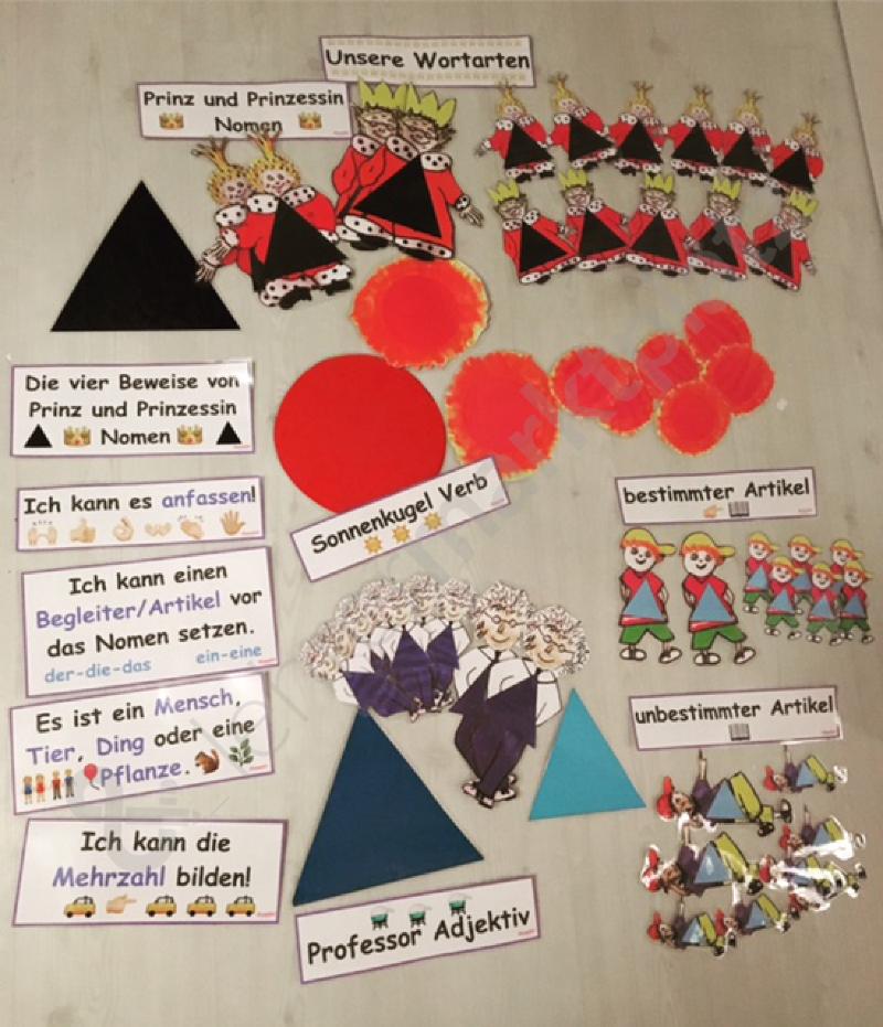 Wortarten Marchen Tafelkarten Seite 1 Wortarten Montessori Grundschule Deutsch Unterricht