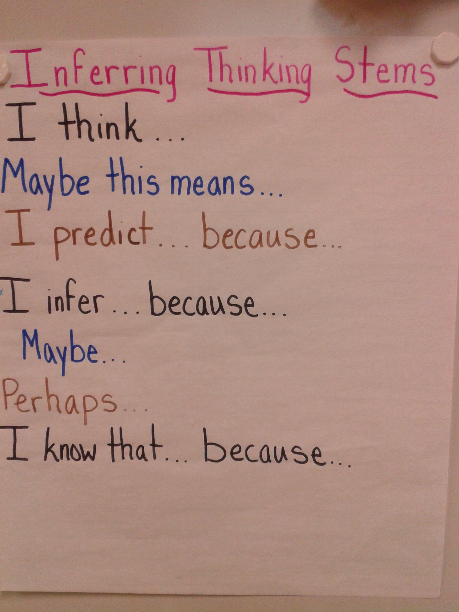 Thinking Stems In English For Inferring