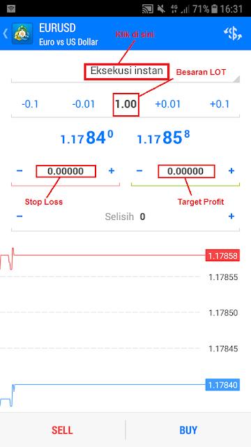 Cara pending order mt4 android menjadi pilihan trading yang