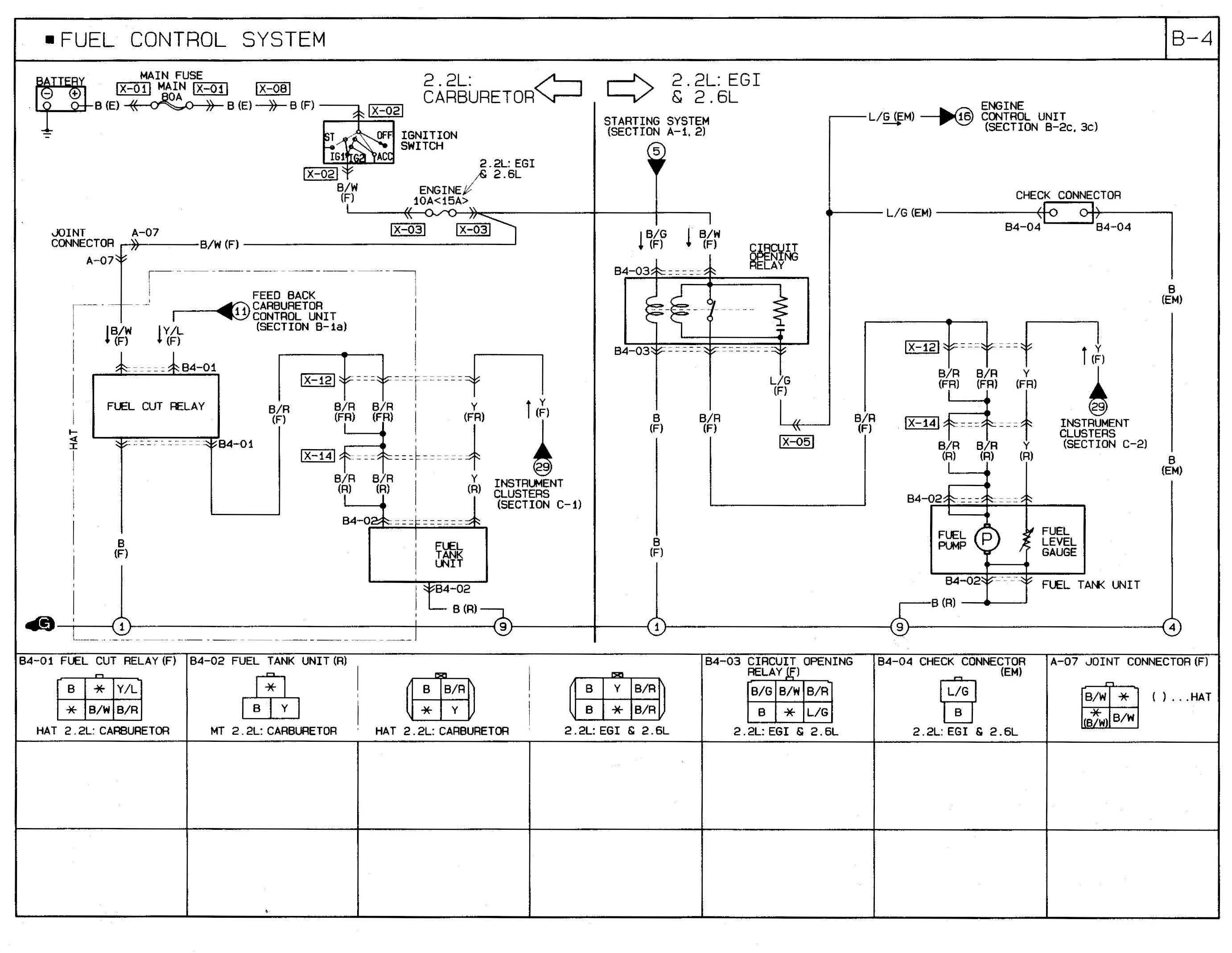 2003 mazda protege 5 engine compartment wiring schematic ...
